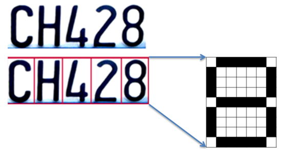 Belge Görüntüleme, Dizin, OCR ve Aranabilir PDF Belgeleri
